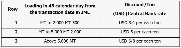 Pasargad Bitumen Price- Pasargad Bitumen Rate- Price of Pasargad Bitu